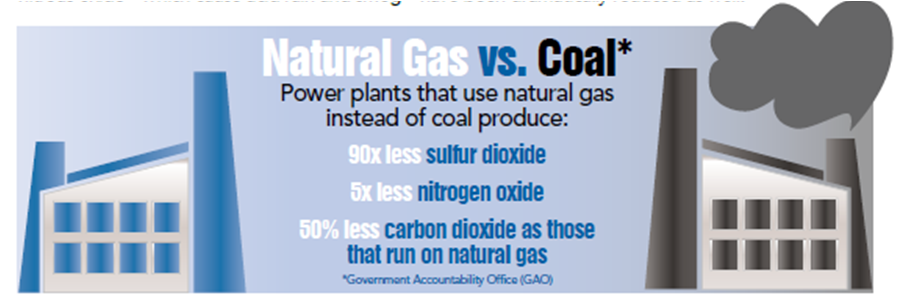 Why Is Natural Gas Better Than Coal